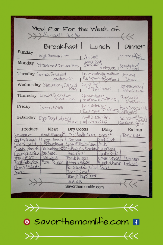 Sample Meal Plan and Grocery List