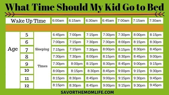 What Time Should My Kid Go to Bed