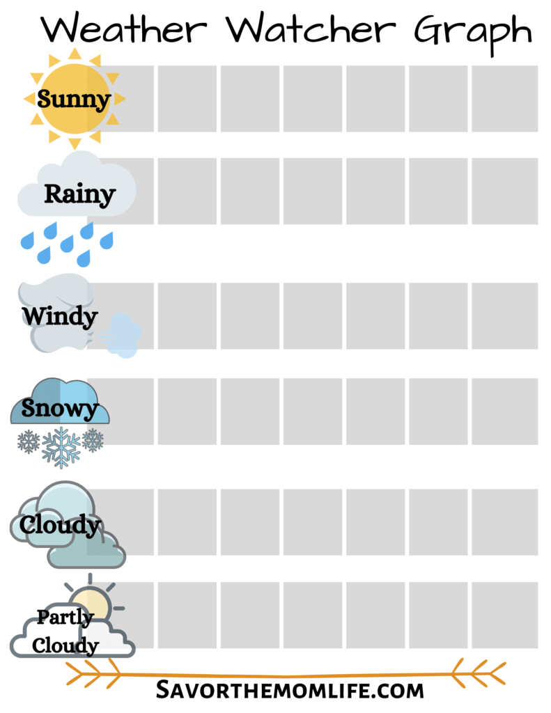 Weather Watcher Graph