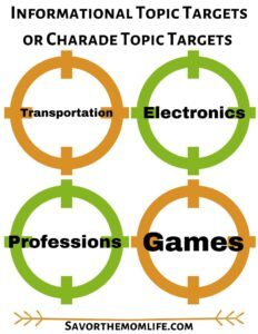 Informational Topic Targets or Charade Topic Targets