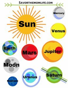 The Planets, Sun, and Moon