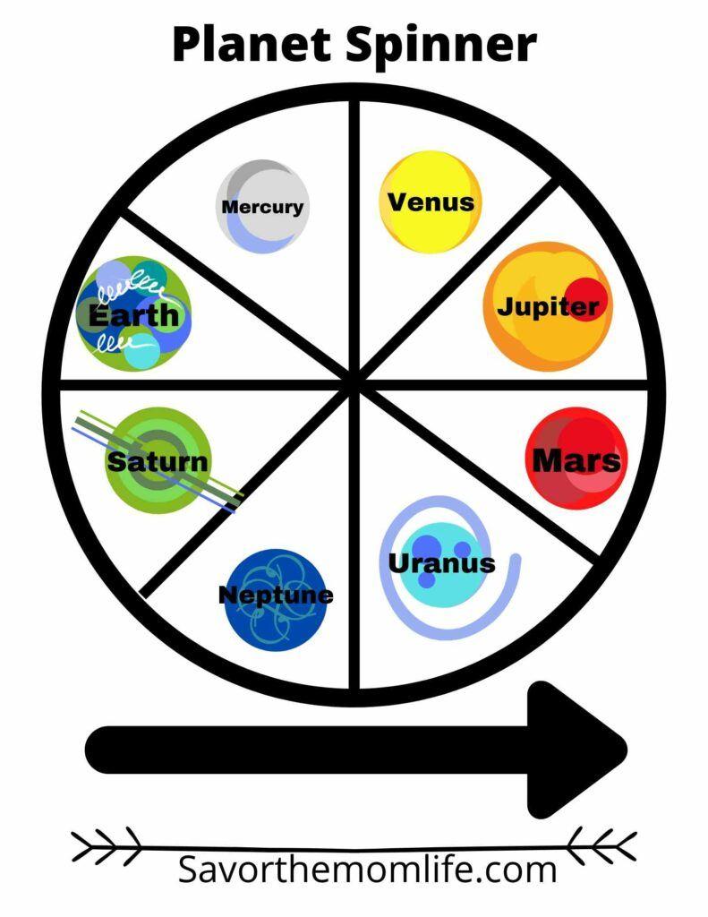 Planet-Spinner-