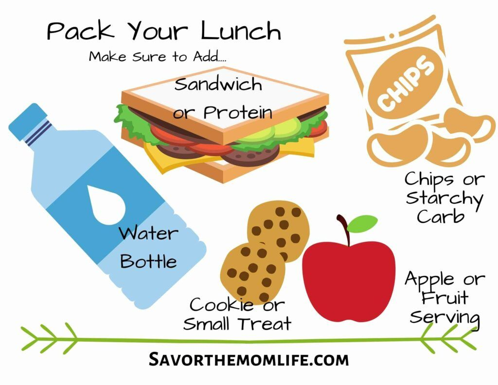 Pack Your Lunch Picture Guide