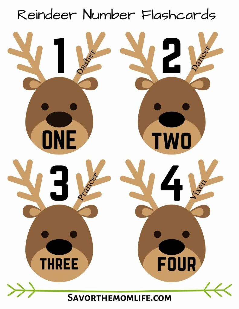 Christmas Busy Box Reindeer Number Flashcards