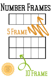 Number Frames- 5 Frame and 10 Frame