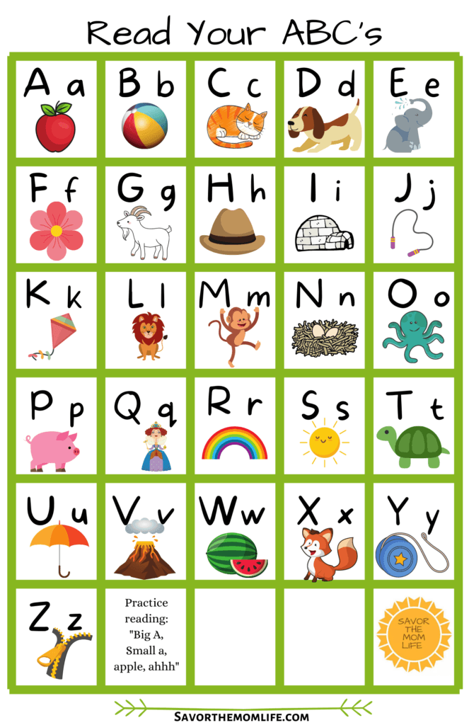 Read Your ABC's Chart