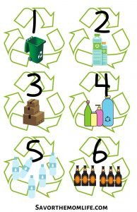 Recycling Number Flash Cards