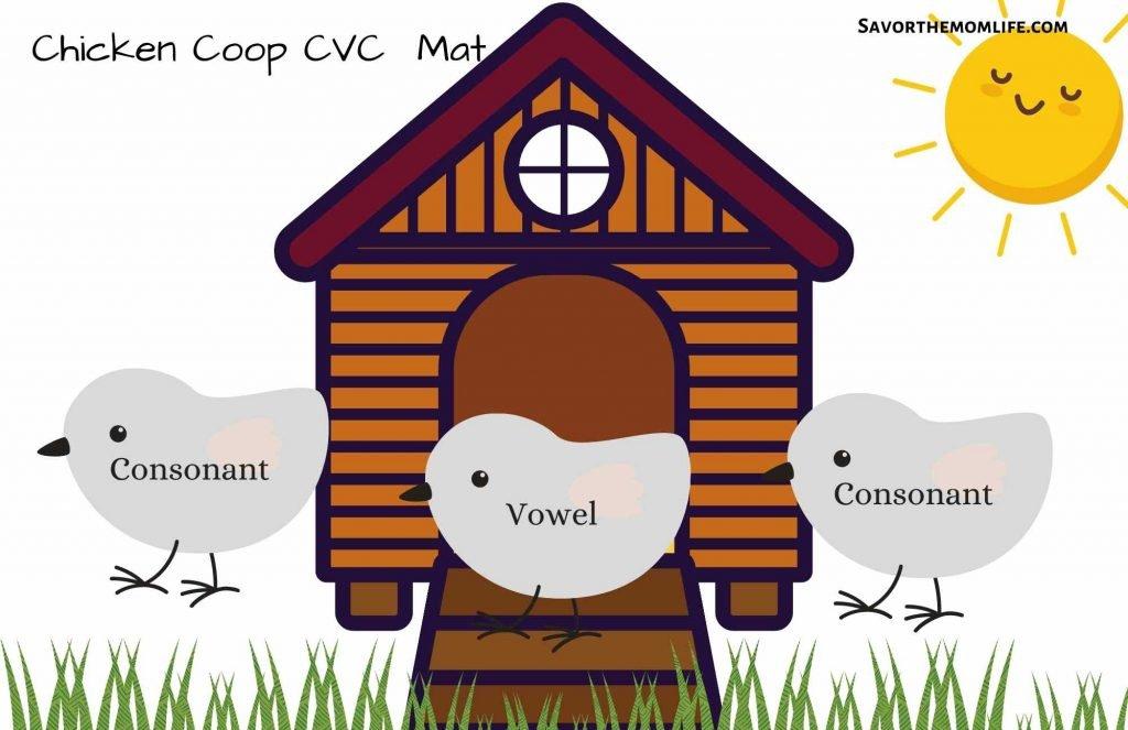 Chicken Coop CVC Mat